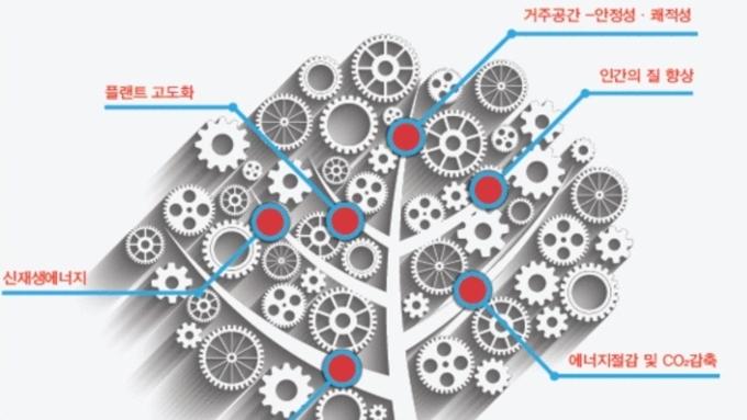 '기계설비산업 진흥법안' 만들어진다