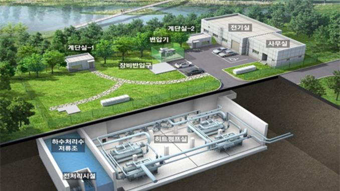 서남물재생센터, 하수열 이용 지역난방 공급