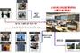 스마트시티 통합플랫폼 인증시행…'민간참여' 길 열려