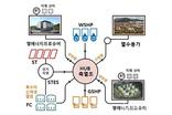 지엔원에너지, 스마트 허브축열시스템 개발