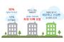 입주민용 공동주택 환기설비 매뉴얼 배포