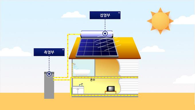 """태양열업계, """"탄소중립 실현…태양열 주목해야"""""""