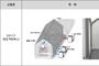 '스마트 음압격리모듈' 선별진료소로 활용